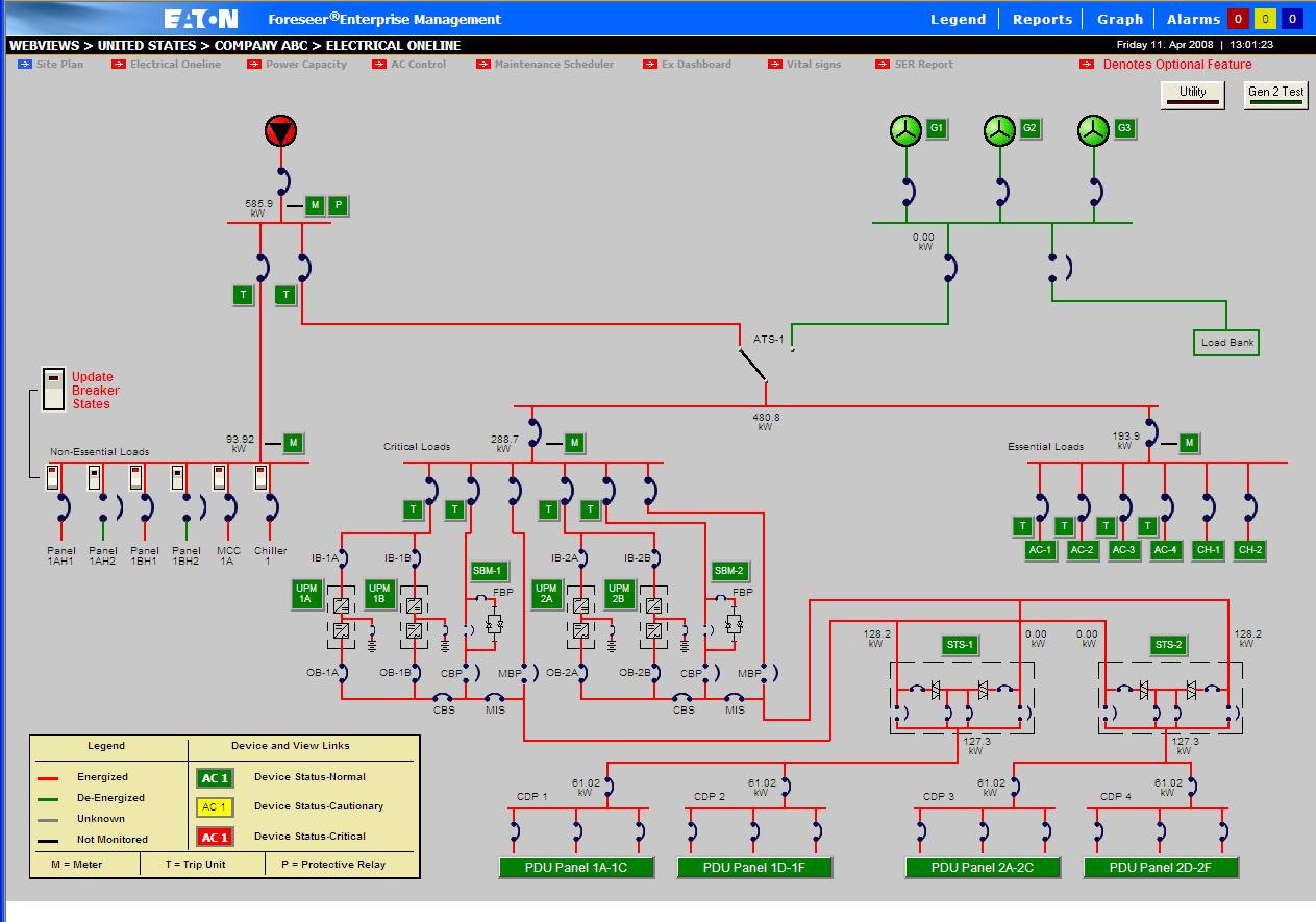 pct_252328 foreseer software and services eaton automatic transmission wiring diagram at bayanpartner.co